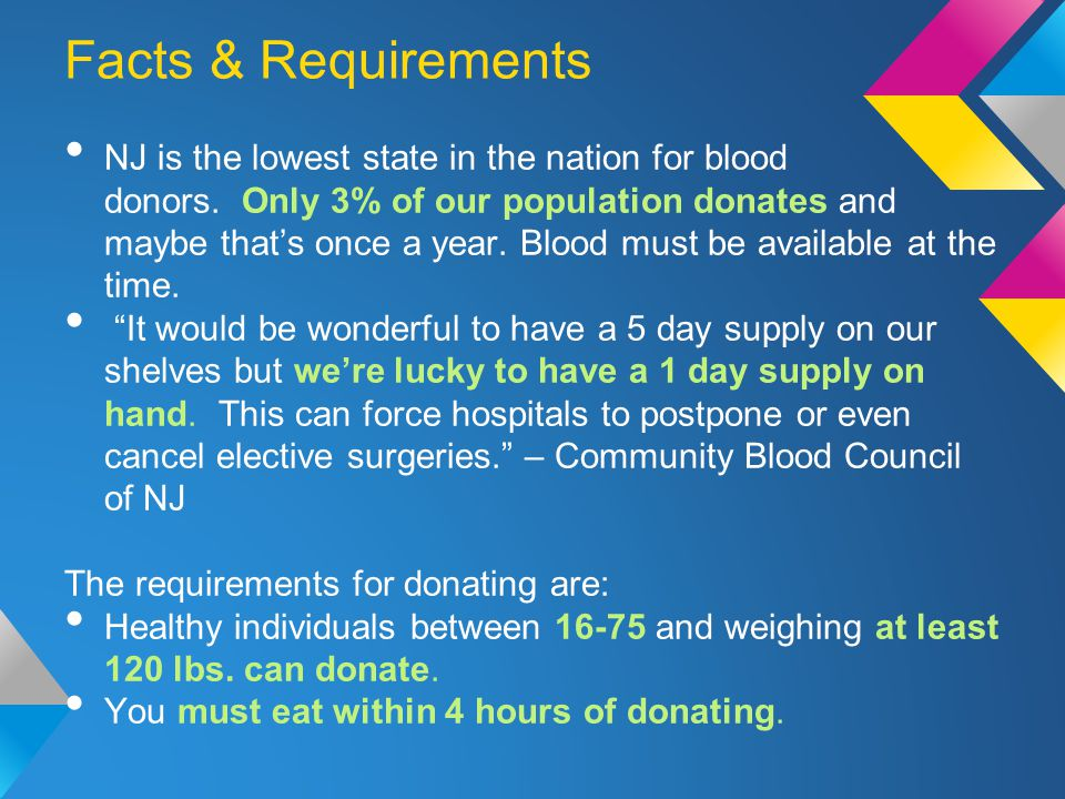 Facts & Requirements NJ is the lowest state in the nation for blood donors.