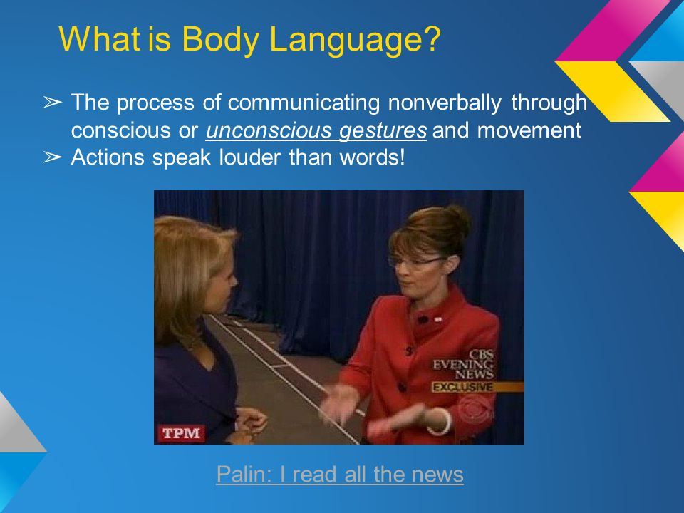 What is Body Language.
