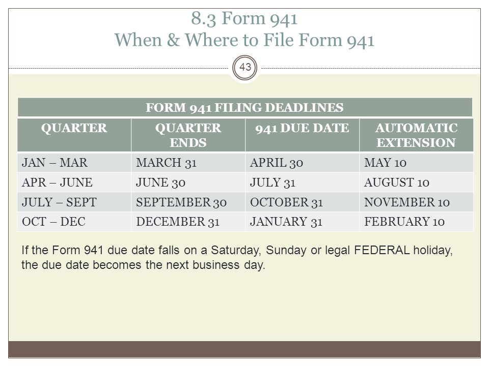 8.3 Form 941 When & Where to File Form 941 FORM 941 FILING DEADLINES QUARTERQUARTER ENDS 941 DUE DATEAUTOMATIC EXTENSION JAN – MARMARCH 31APRIL 30MAY 10 APR – JUNEJUNE 30JULY 31AUGUST 10 JULY – SEPTSEPTEMBER 30OCTOBER 31NOVEMBER 10 OCT – DECDECEMBER 31JANUARY 31FEBRUARY 10 If the Form 941 due date falls on a Saturday, Sunday or legal FEDERAL holiday, the due date becomes the next business day.