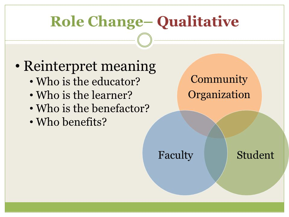 Role Change– Qualitative Community Organization StudentFaculty Reinterpret meaning Who is the educator? Who is the learner? Who is the benefactor? Who