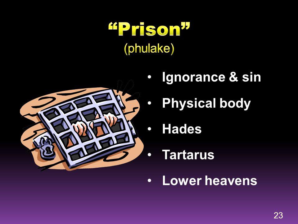 Ignorance & sin Physical body Hades Tartarus Lower heavens 23