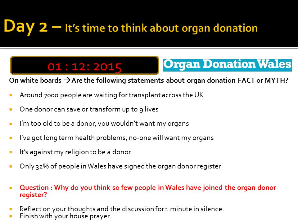 On white boards  Are the following statements about organ donation FACT or MYTH.