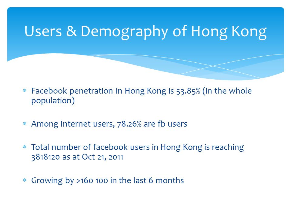  Facebook penetration in Hong Kong is 53.85% (in the whole population)  Among Internet users, 78.26% are fb users  Total number of facebook users in Hong Kong is reaching 3818120 as at Oct 21, 2011  Growing by >160 100 in the last 6 months Users & Demography of Hong Kong