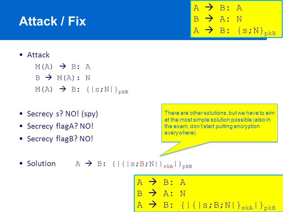 Attack M(A)  B: A B  M(A): N M(A)  B: { s;N } pkB Secrecy s.