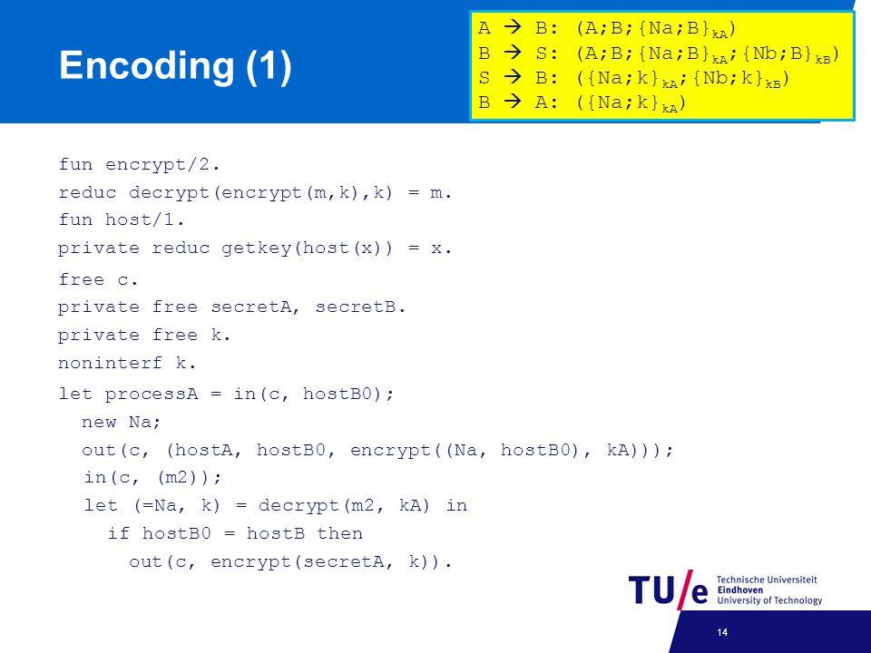 fun encrypt/2.reduc decrypt(encrypt(m,k),k) = m. fun host/1.