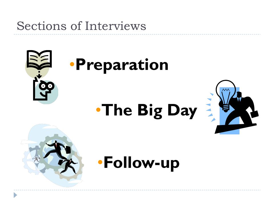 Sections of Interviews Preparation The Big Day Follow-up