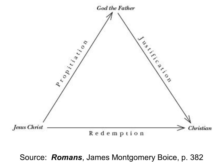 Source: Romans, James Montgomery Boice, p. 382