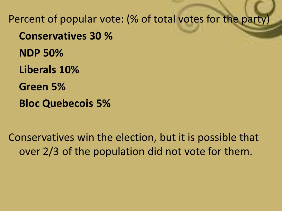 Percent of popular vote: (% of total votes for the party) Conservatives 30 % NDP 50% Liberals 10% Green 5% Bloc Quebecois 5% Conservatives win the ele