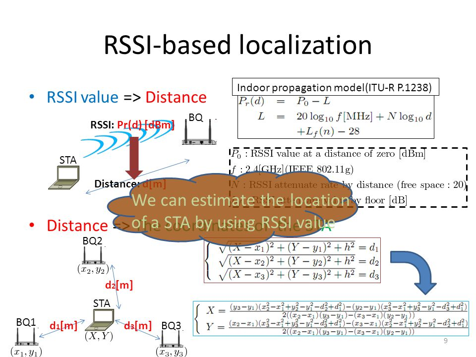 RSSI-based localization RSSI value => Distance Distance => The coordinates of the STA 9 STA BQ RSSI: Pr(d) [dBm] Distance: d[m] BQ1 BQ2 BQ3 STA d 1 [m