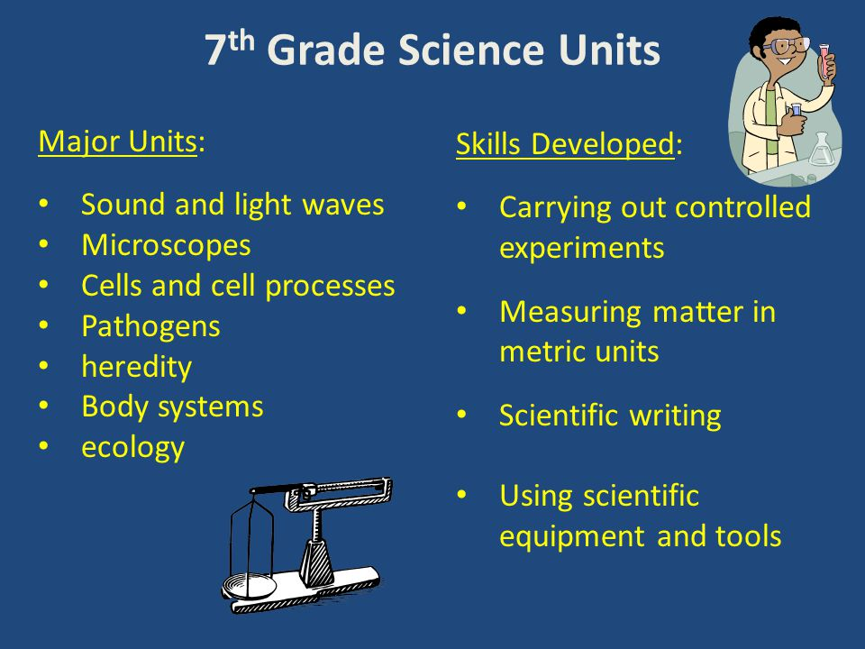 7 th Grade Science Units Major Units: Sound and light waves Microscopes Cells and cell processes Pathogens heredity Body systems ecology Skills Developed: Carrying out controlled experiments Measuring matter in metric units Scientific writing Using scientific equipment and tools