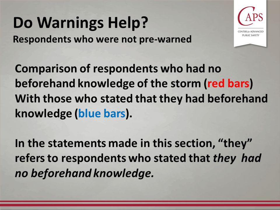 Do Warnings Help.