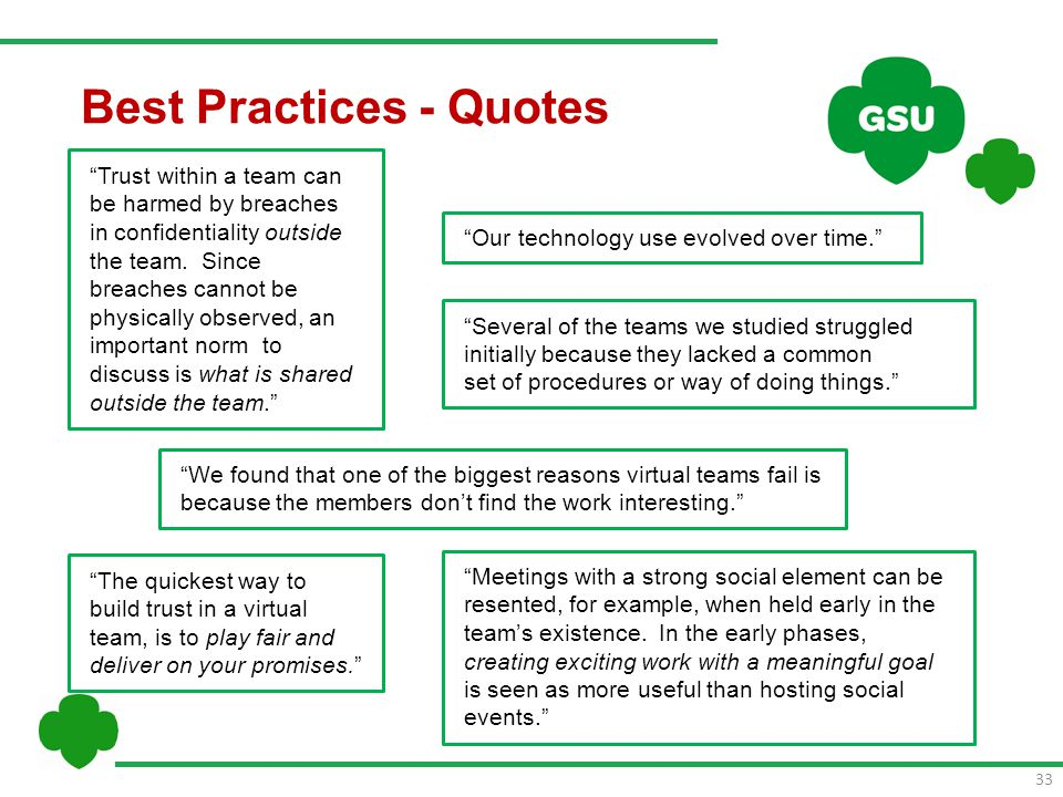 33 Best Practices - Quotes Trust within a team can be harmed by breaches in confidentiality outside the team.