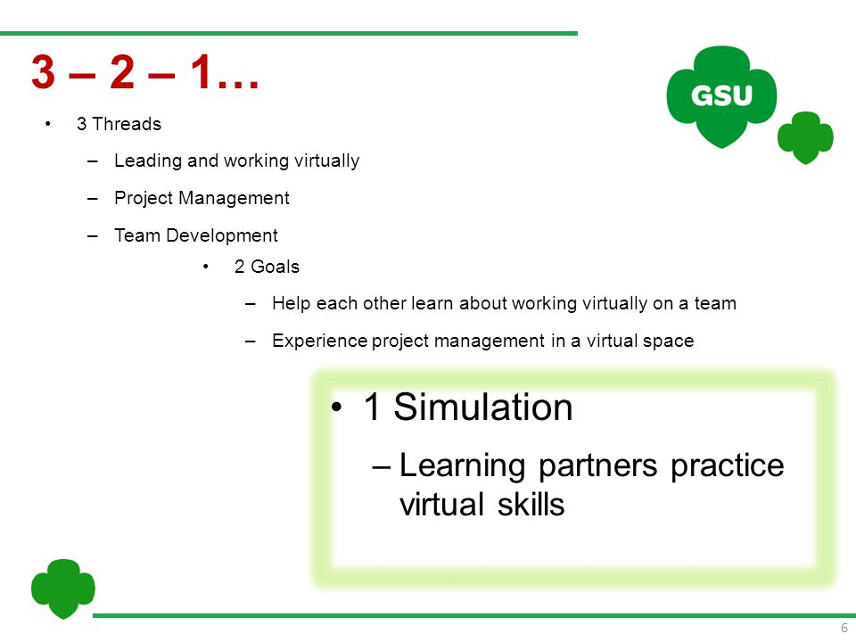 27 Project Leadership in the Virtual World 1.Clarifying the project 2.Getting the technology to work 3.Connecting the team 4.Setting initial accountability agreements
