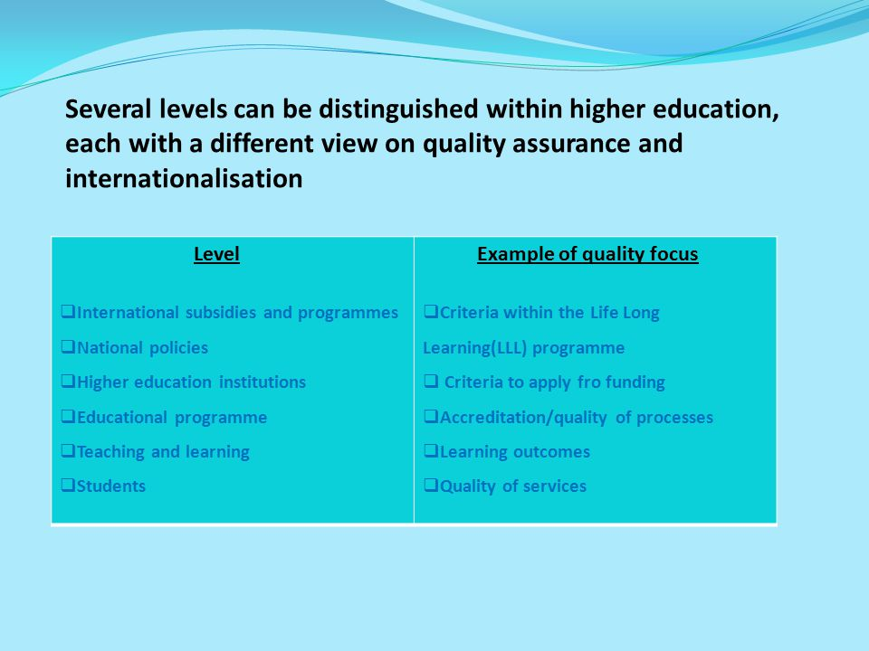 Several levels can be distinguished within higher education, each with a different view on quality assurance and internationalisation Level  Internat