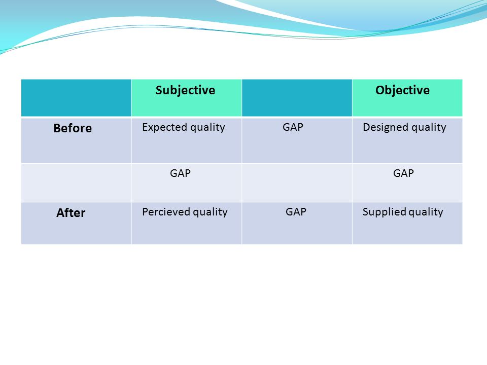 The difference between quality assessment and accreditation can be established from the figure above.