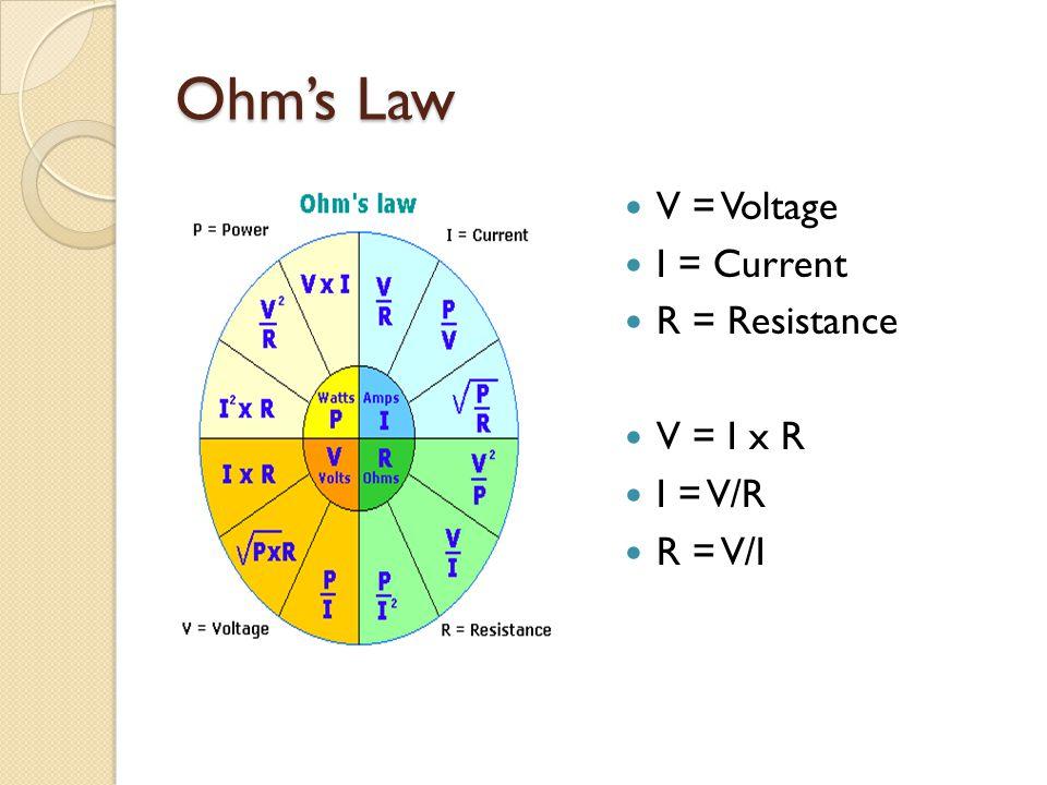 Ohm's Law V = Voltage I = Current R = Resistance V = I x R I = V/R R = V/I