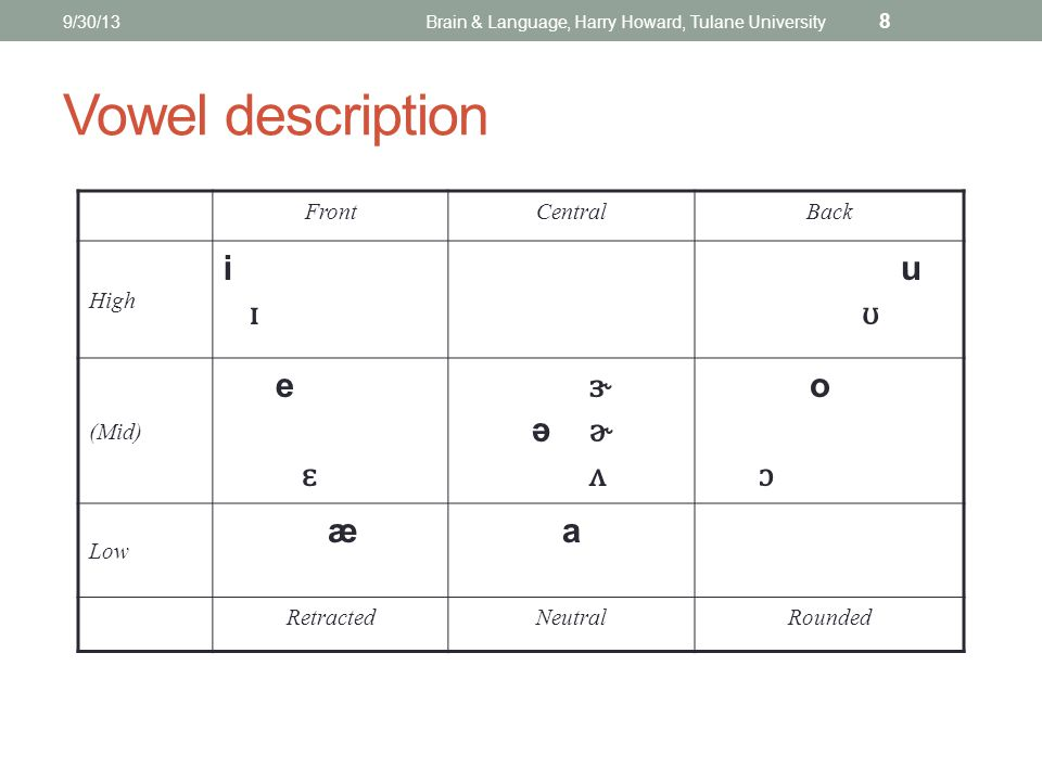 9/30/13Brain & Language, Harry Howard, Tulane University 8 Vowel description FrontCentralBack High iɪiɪ uʊuʊ (Mid) eɛeɛ ɝəɚʌɝəɚʌ oɔoɔ Low æa RetractedNeutralRounded