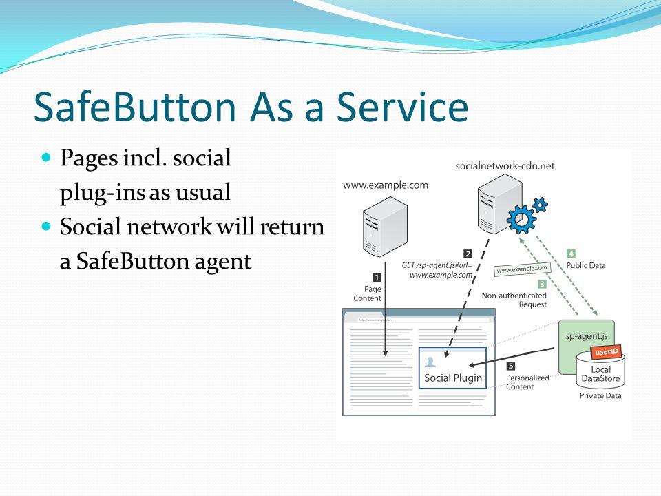 SafeButton As a Service Pages incl.