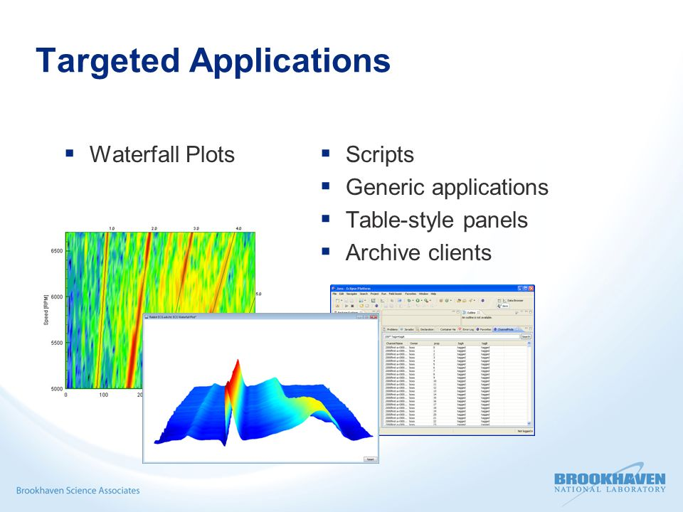 Targeted Applications  Waterfall Plots  Scripts  Generic applications  Table-style panels  Archive clients