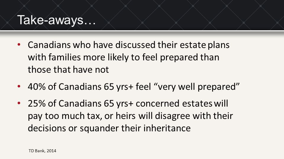 Take-aways… Canadians who have discussed their estate plans with families more likely to feel prepared than those that have not 40% of Canadians 65 yr