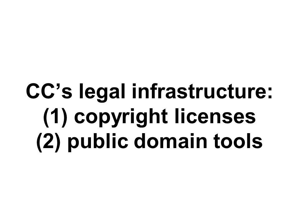 CC's legal infrastructure: (1) copyright licenses (2) public domain tools