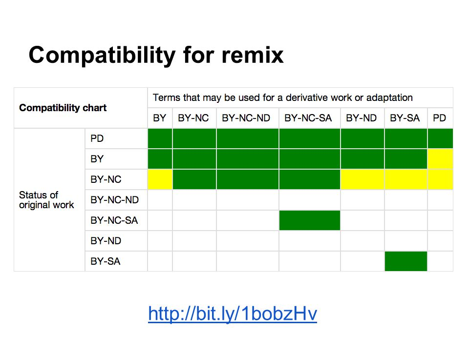 Compatibility for remix http://bit.ly/1bobzHv