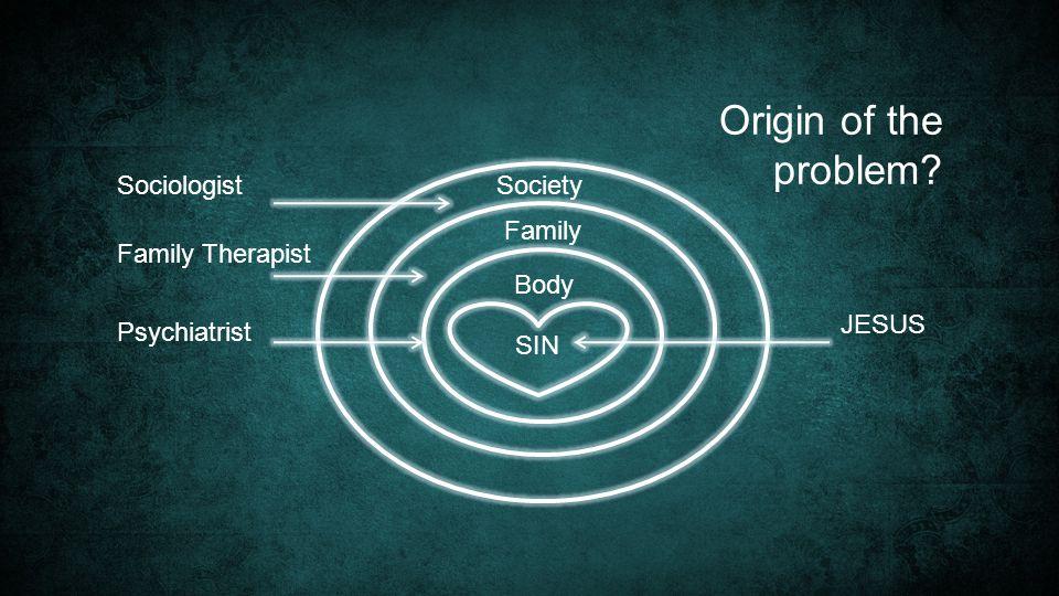 SIN Society Family Body Sociologist Family Therapist Psychiatrist JESUS Origin of the problem?