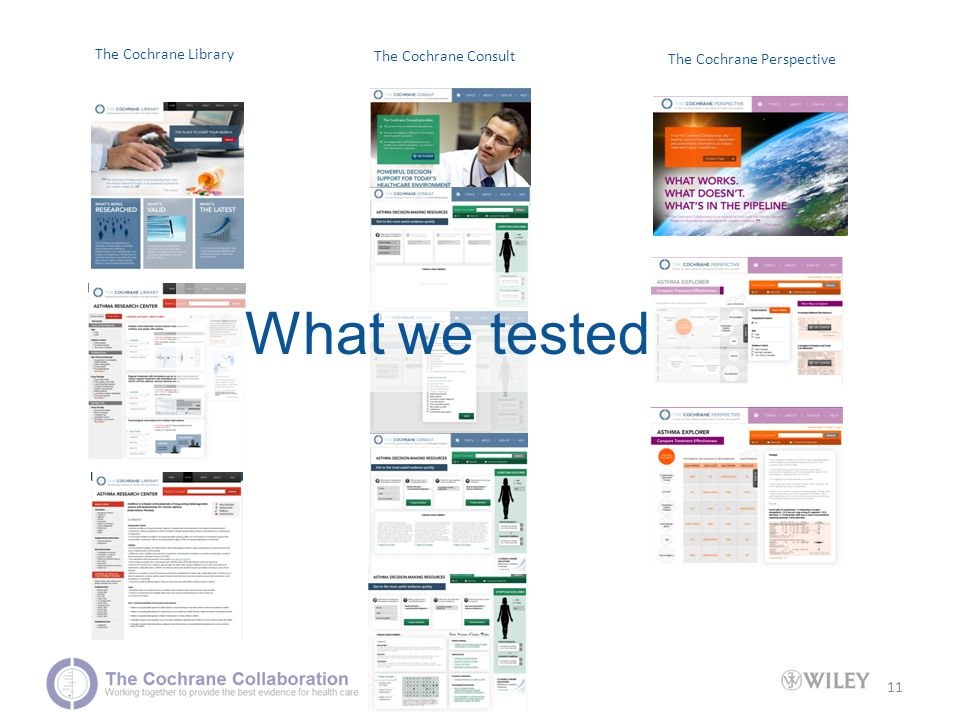 11 The Cochrane Library The Cochrane Perspective The Cochrane Consult What we tested