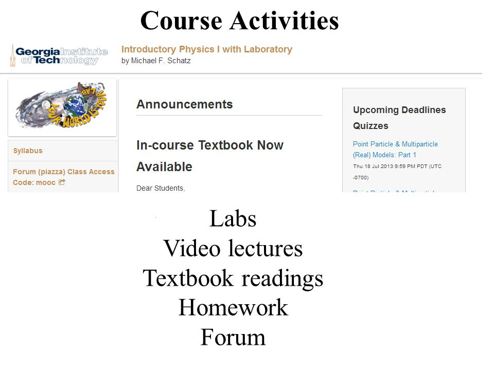 Course Activities Labs Video lectures Textbook readings Homework Forum