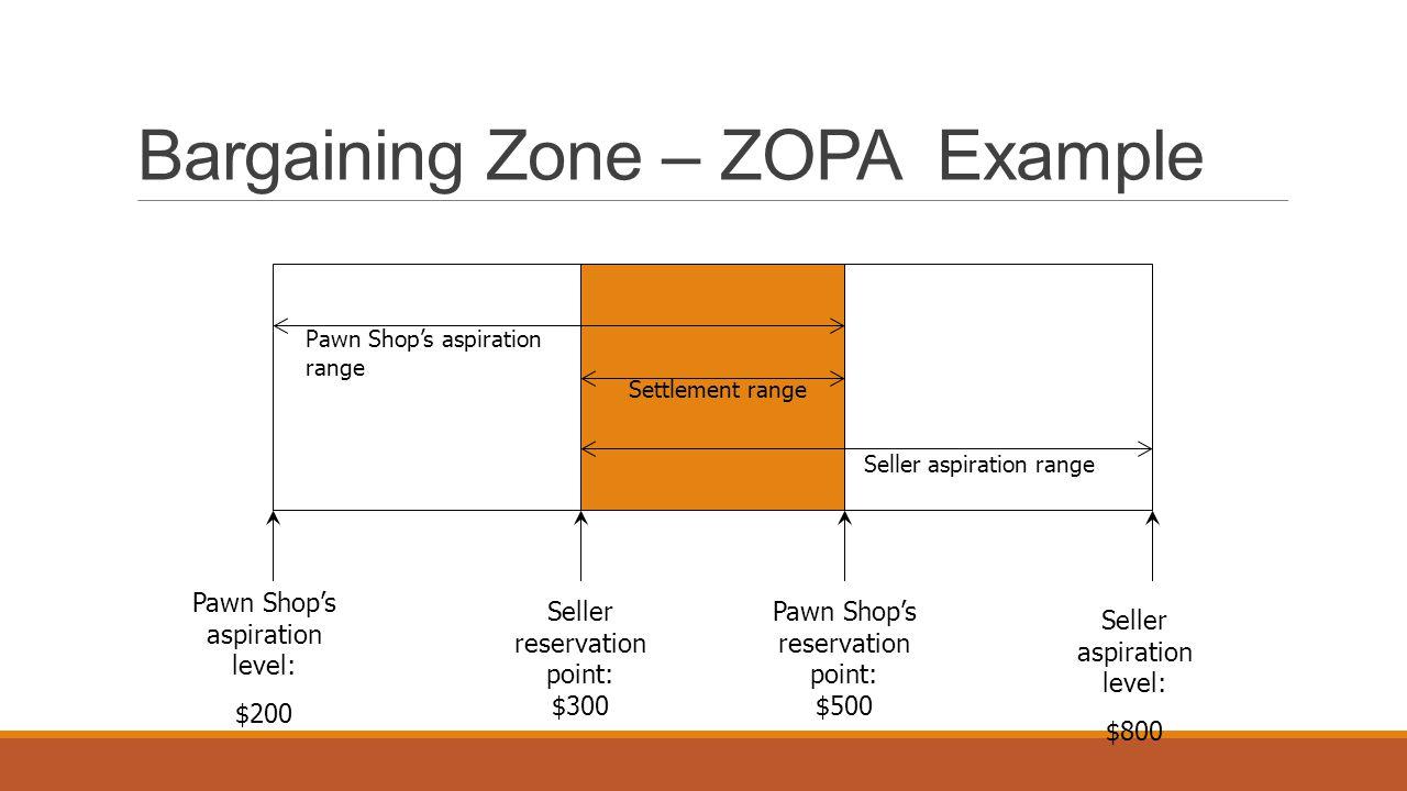 Bargaining Zone – ZOPA Example Pawn Shop's aspiration range Seller aspiration range Pawn Shop's aspiration level: $200 Seller reservation point: $300 Pawn Shop's reservation point: $500 Settlement range Seller aspiration level: $800