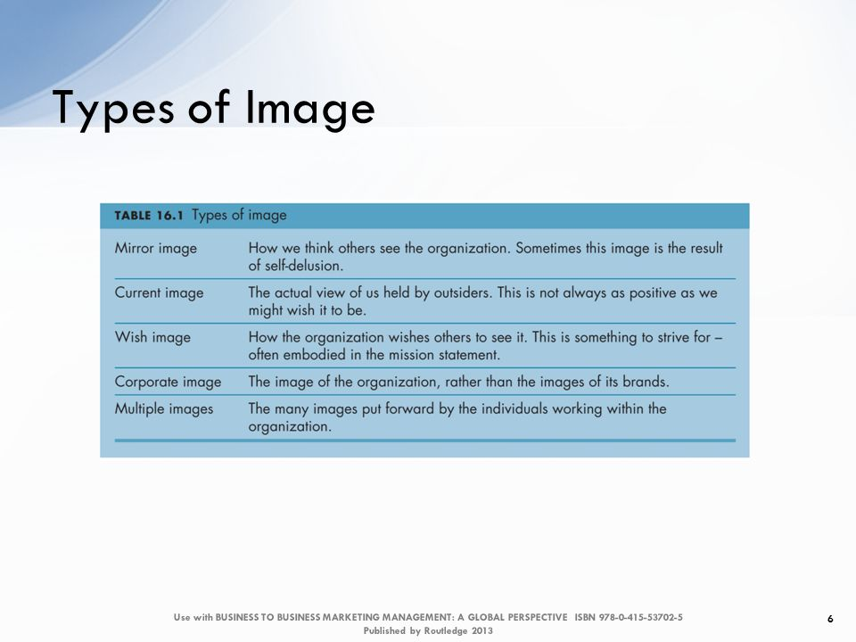 Types of Image 6 Use with BUSINESS TO BUSINESS MARKETING MANAGEMENT: A GLOBAL PERSPECTIVE ISBN 978-0-415-53702-5 Published by Routledge 2013