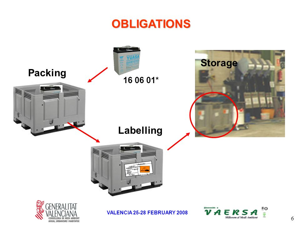 27 VALENCIA 25-28 FEBRUARY 2008 Advantages of Telematic Proceedings Optimize human and technical resources Minimize quantity of Documents