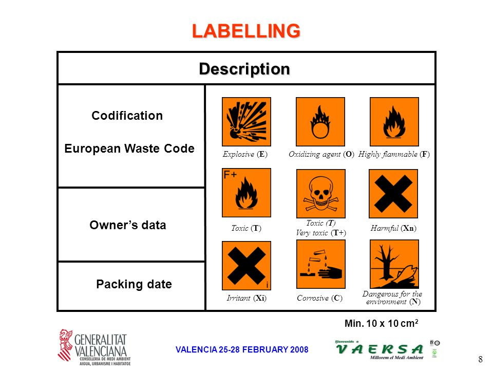 8 VALENCIA 25-28 FEBRUARY 2008 Description Codification European Waste Code Owner's data Packing date LABELLING Min.