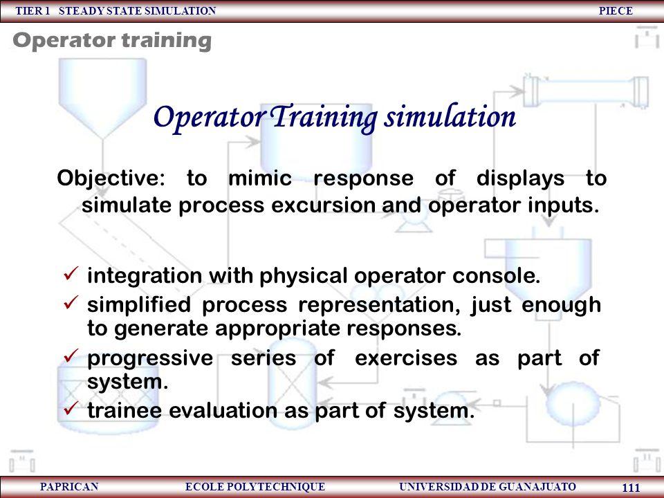 TIER 1 STEADY STATE SIMULATION PIECE PAPRICAN ECOLE POLYTECHNIQUE UNIVERSIDAD DE GUANAJUATO 111 Operator Training simulation Objective: to mimic respo