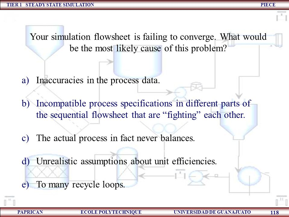 TIER 1 STEADY STATE SIMULATION PIECE PAPRICAN ECOLE POLYTECHNIQUE UNIVERSIDAD DE GUANAJUATO 118 a)Inaccuracies in the process data. b)Incompatible pro