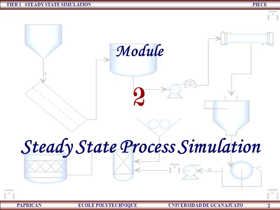 TIER 1 STEADY STATE SIMULATION PIECE PAPRICAN ECOLE POLYTECHNIQUE UNIVERSIDAD DE GUANAJUATO 93 Completely specified case N equations = N variables When the number of equations is equal to the number of variables, then we can proceed to solve the problem.