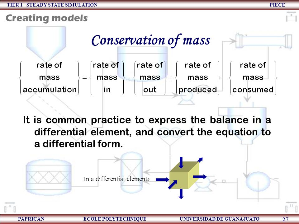 TIER 1 STEADY STATE SIMULATION PIECE PAPRICAN ECOLE POLYTECHNIQUE UNIVERSIDAD DE GUANAJUATO 27 Conservation of mass In a differential element: It is c