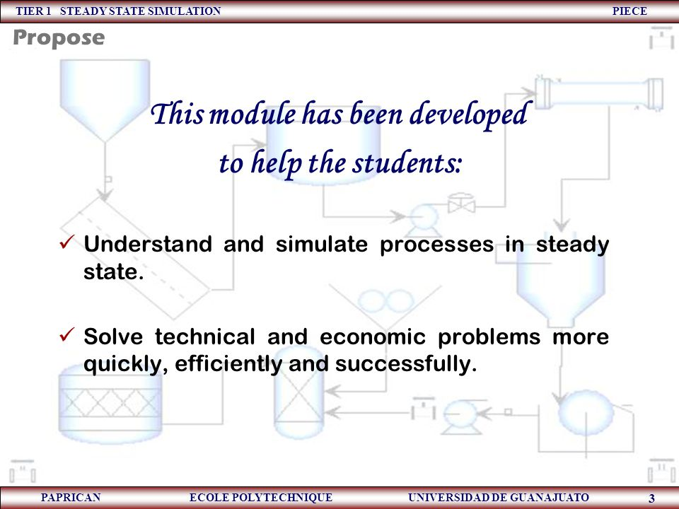 TIER 1 STEADY STATE SIMULATION PIECE PAPRICAN ECOLE POLYTECHNIQUE UNIVERSIDAD DE GUANAJUATO 14 Model The model is an abstraction of the real word Models vary by: Phenomena represented (energy, classifications phase change).