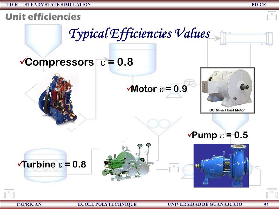 TIER 1 STEADY STATE SIMULATION PIECE PAPRICAN ECOLE POLYTECHNIQUE UNIVERSIDAD DE GUANAJUATO 31 Typical Efficiencies Values Compressors  = 0.8 Motor 