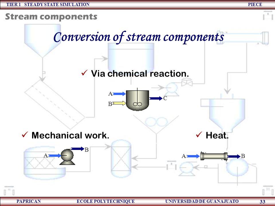 TIER 1 STEADY STATE SIMULATION PIECE PAPRICAN ECOLE POLYTECHNIQUE UNIVERSIDAD DE GUANAJUATO 33 Conversion of stream components Mechanical work. A B C