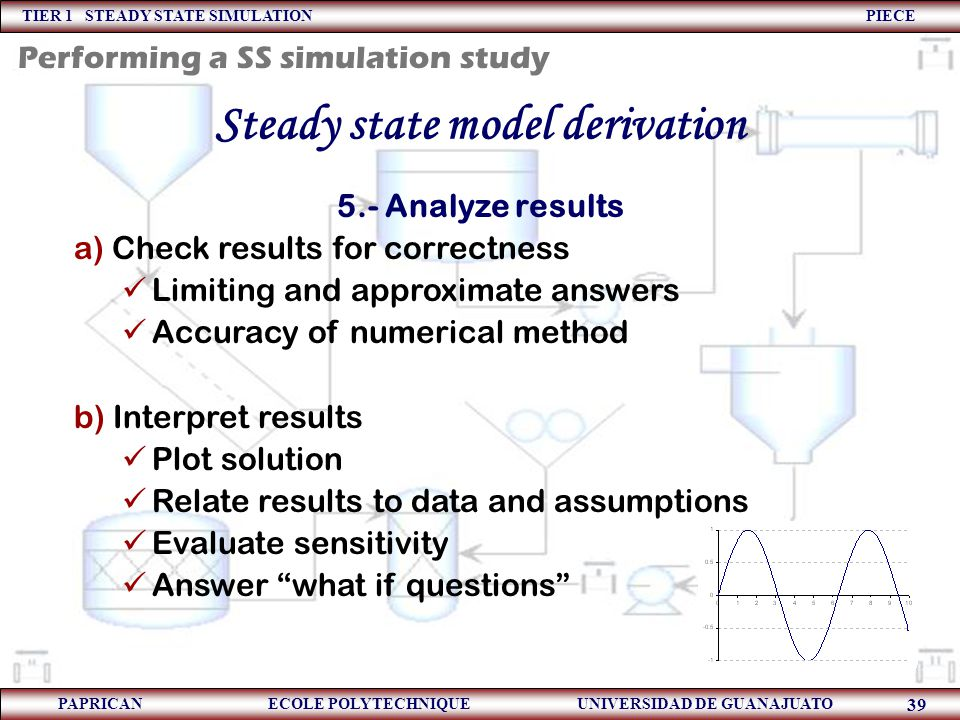 TIER 1 STEADY STATE SIMULATION PIECE PAPRICAN ECOLE POLYTECHNIQUE UNIVERSIDAD DE GUANAJUATO 39 Steady state model derivation 5.- Analyze results a) Ch