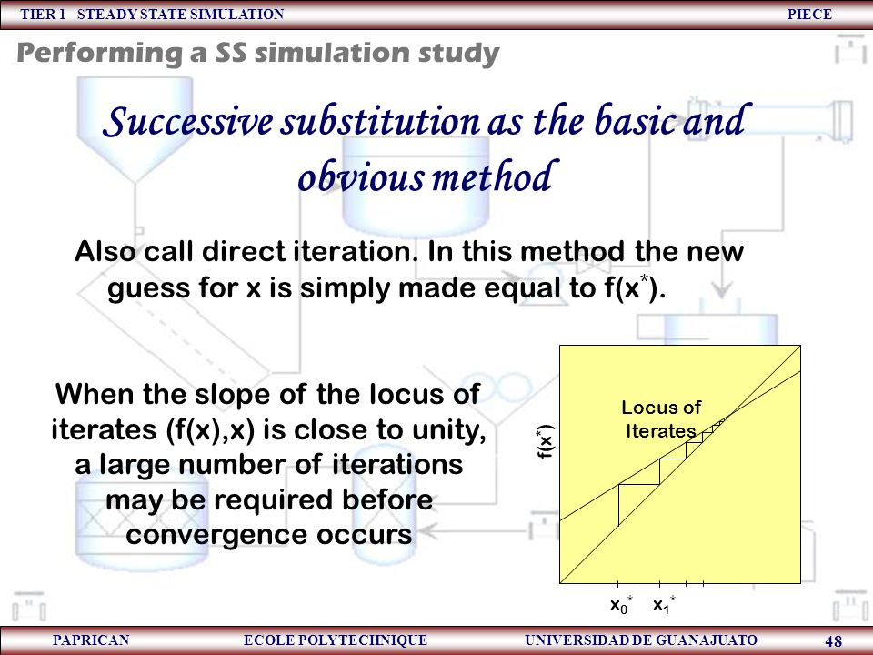 TIER 1 STEADY STATE SIMULATION PIECE PAPRICAN ECOLE POLYTECHNIQUE UNIVERSIDAD DE GUANAJUATO 48 Successive substitution as the basic and obvious method