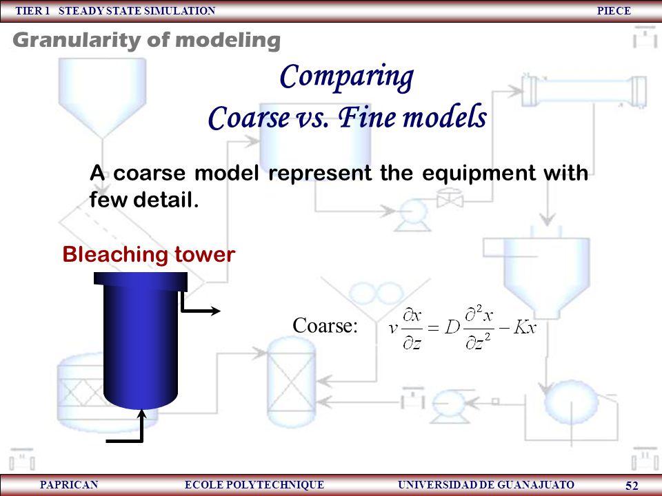 TIER 1 STEADY STATE SIMULATION PIECE PAPRICAN ECOLE POLYTECHNIQUE UNIVERSIDAD DE GUANAJUATO 52 Comparing Coarse vs. Fine models Granularity of modelin