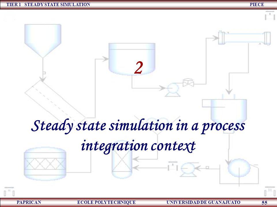 TIER 1 STEADY STATE SIMULATION PIECE PAPRICAN ECOLE POLYTECHNIQUE UNIVERSIDAD DE GUANAJUATO 55 2 Steady state simulation in a process integration cont
