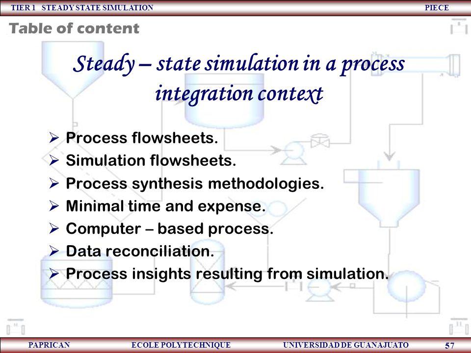 TIER 1 STEADY STATE SIMULATION PIECE PAPRICAN ECOLE POLYTECHNIQUE UNIVERSIDAD DE GUANAJUATO 57 Steady – state simulation in a process integration cont