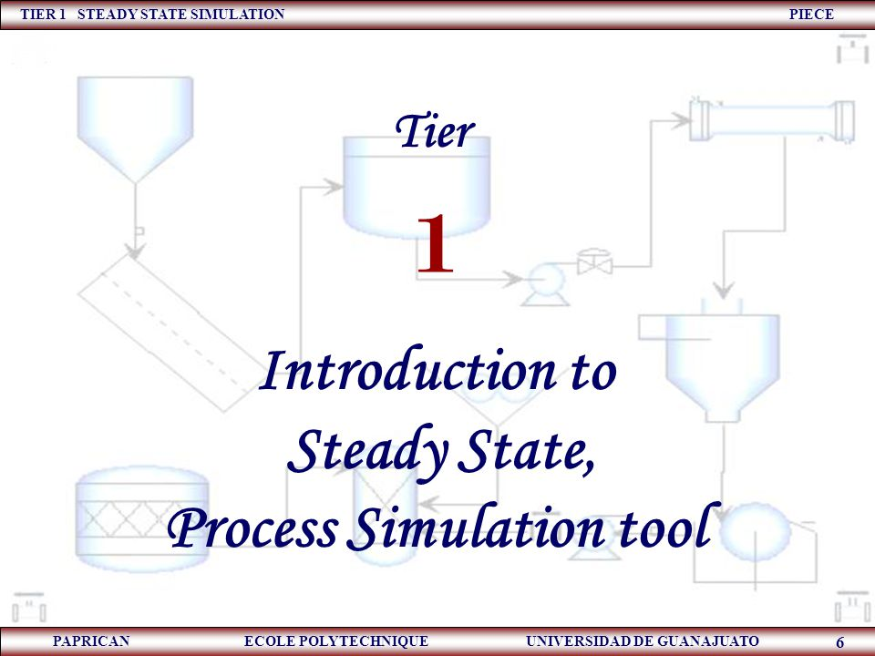 TIER 1 STEADY STATE SIMULATION PIECE PAPRICAN ECOLE POLYTECHNIQUE UNIVERSIDAD DE GUANAJUATO 97 Optimization Any optimization problem can be represented as: Is the objective function.