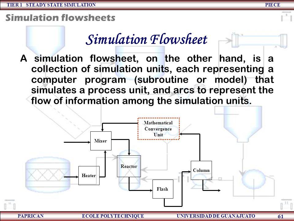 TIER 1 STEADY STATE SIMULATION PIECE PAPRICAN ECOLE POLYTECHNIQUE UNIVERSIDAD DE GUANAJUATO 61 Simulation Flowsheet A simulation flowsheet, on the oth