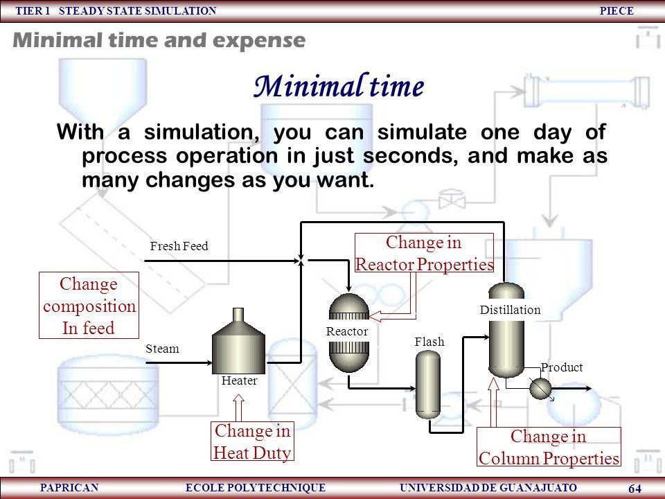 TIER 1 STEADY STATE SIMULATION PIECE PAPRICAN ECOLE POLYTECHNIQUE UNIVERSIDAD DE GUANAJUATO 64 Minimal time Fresh Feed Steam Heater Reactor Flash Dist