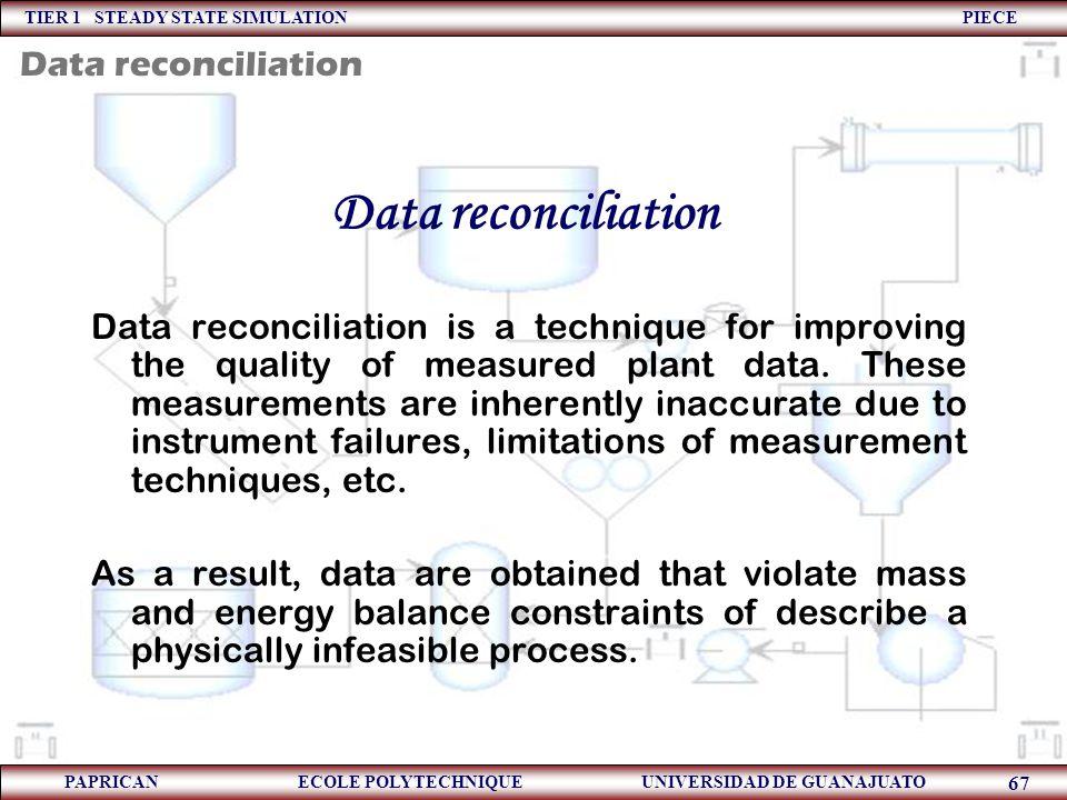 TIER 1 STEADY STATE SIMULATION PIECE PAPRICAN ECOLE POLYTECHNIQUE UNIVERSIDAD DE GUANAJUATO 67 Data reconciliation Data reconciliation is a technique