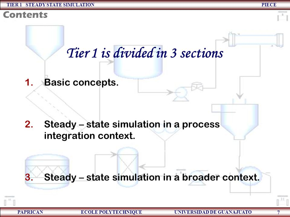 TIER 1 STEADY STATE SIMULATION PIECE PAPRICAN ECOLE POLYTECHNIQUE UNIVERSIDAD DE GUANAJUATO 78 Steps in a Process Design 1.Process Design – Questions to Answer Is the chemical structure known.